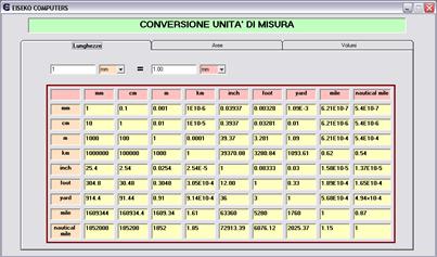 Utilita 39 per ingegneri eiseko computers - Conversione unita di misura portata ...