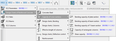 Eurocode 2: Design of concrete structures