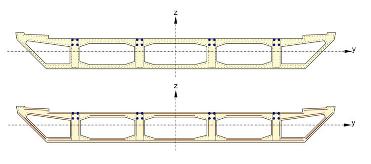 Faster analysis of cross-sections with large number of reinforcement bars in layers